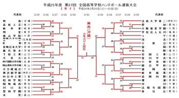 2014男子決勝.jpg