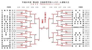 2015女子決勝.jpg