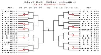 2015女子1回戦.jpg