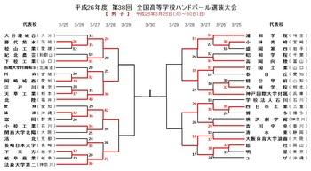 2015男子3回戦.jpg