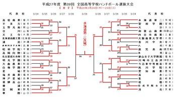 2016女決勝.jpg