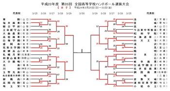 2012女子準々決.jpg