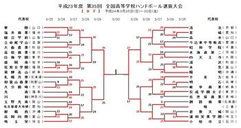 2012女子準決.jpg