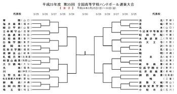 2012女子組合.jpg