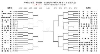 2012男子組合.jpg